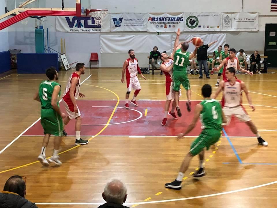 16°g. Pino Dragons FI-Lorex Sport Valdisieve 72-64